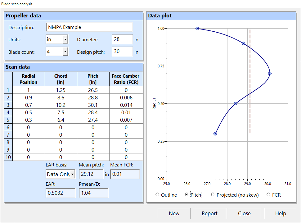 PropExpert Software Camber calculation FCR ratio